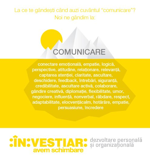 Comunicare si leadership
